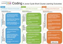 Junior Cycle Short Course in Coding (L O : 2 7 – 2 10
